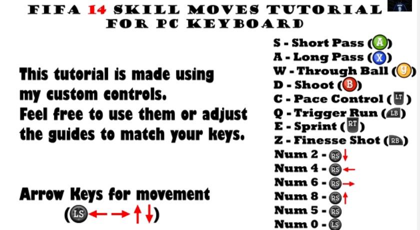 Как настроить управление и делать финты в FIFA 14 на клавиатуре